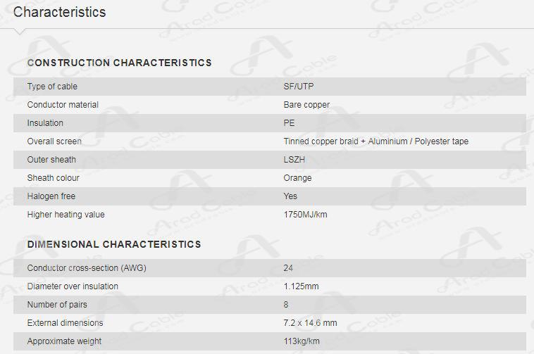 مشخصات فنی کابل نگزنس cat6 sftp